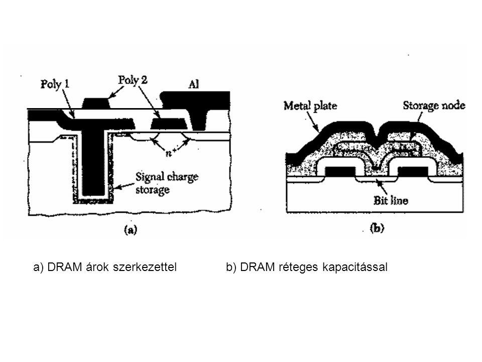 a) DRAM árok szerkezettel b) DRAM réteges kapacitással