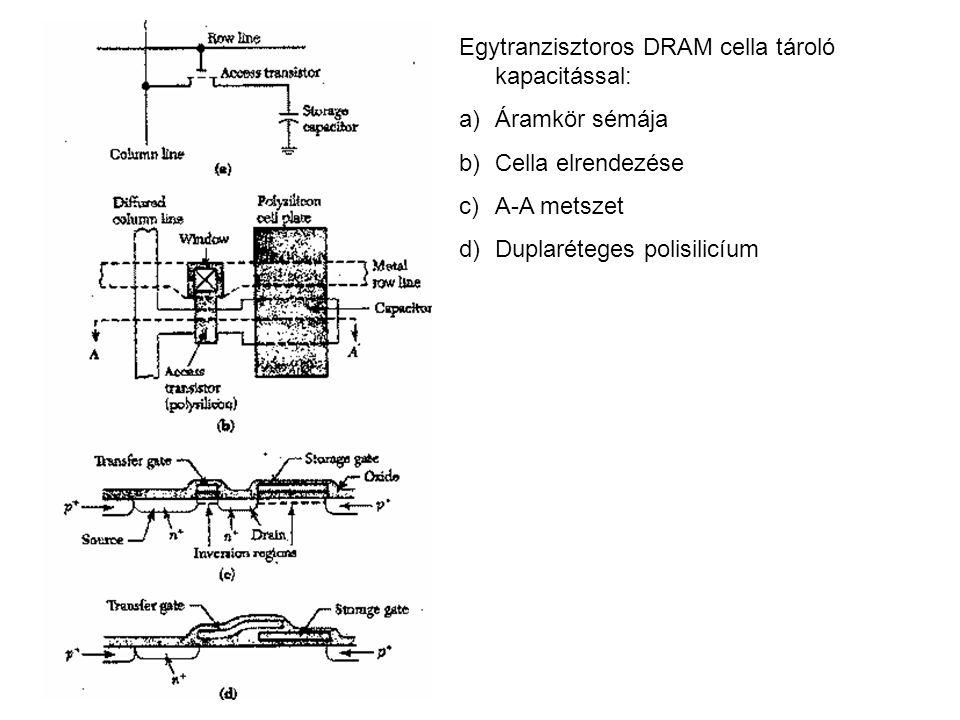 Egytranzisztoros DRAM cella tároló kapacitással: