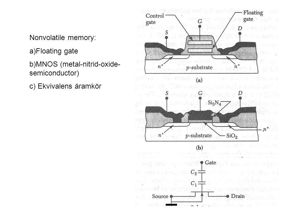Nonvolatile memory: a)Floating gate b)MNOS (metal-nitrid-oxide-semiconductor) c) Ekvivalens áramkör