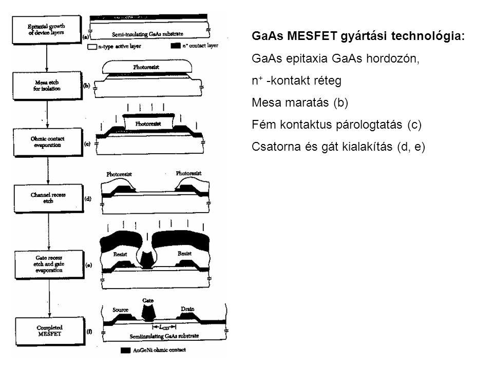 GaAs MESFET gyártási technológia: