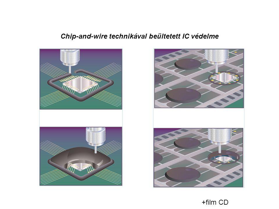 Chip-and-wire technikával beültetett IC védelme