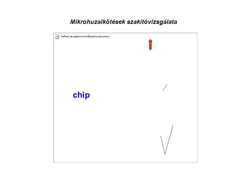 Mikrohuzalkötések szakítóvizsgálata