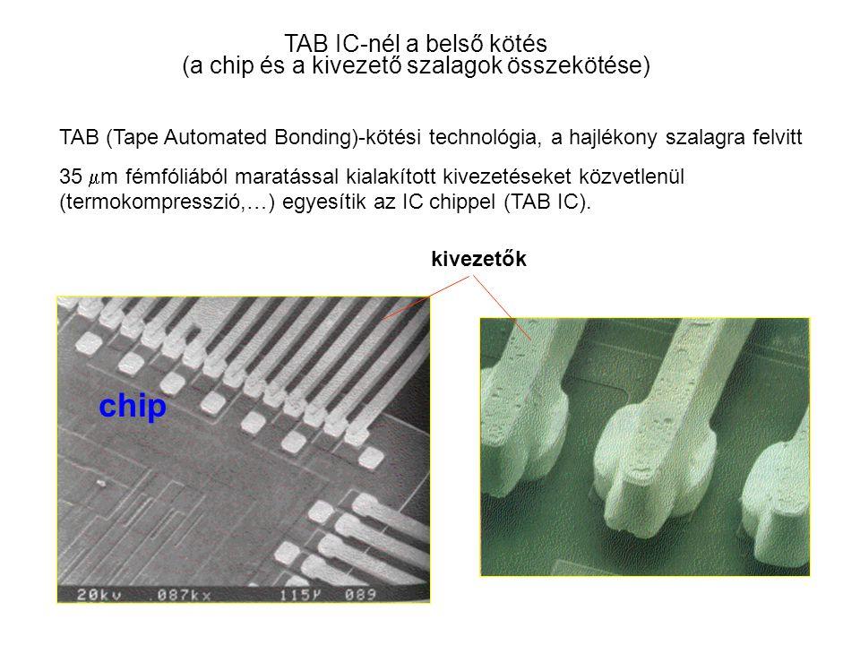 chip TAB IC-nél a belső kötés
