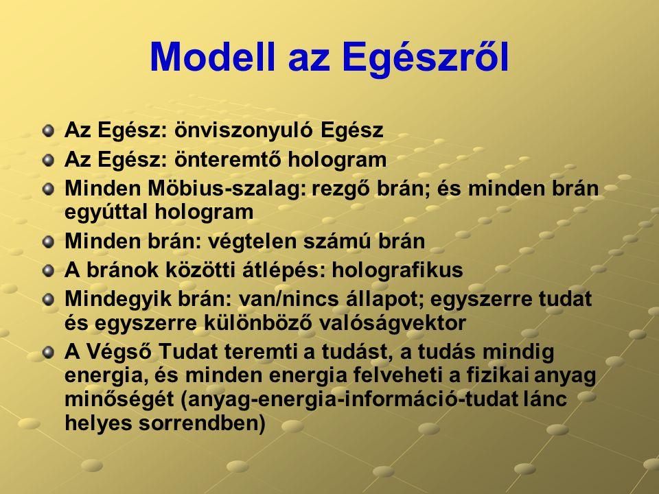 Modell az Egészről Az Egész: önviszonyuló Egész