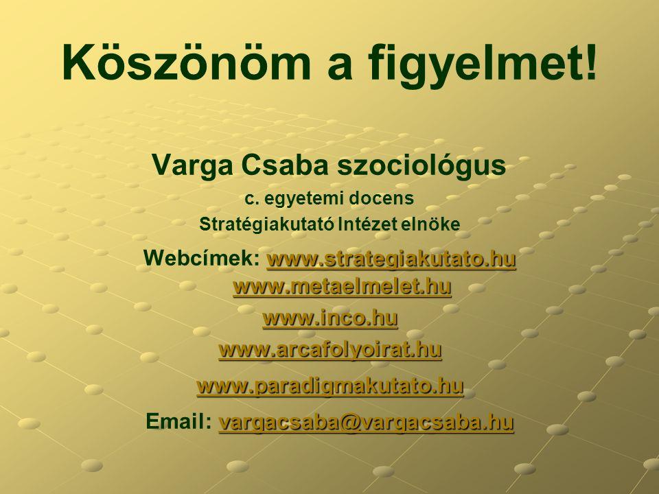 Köszönöm a figyelmet! Varga Csaba szociológus