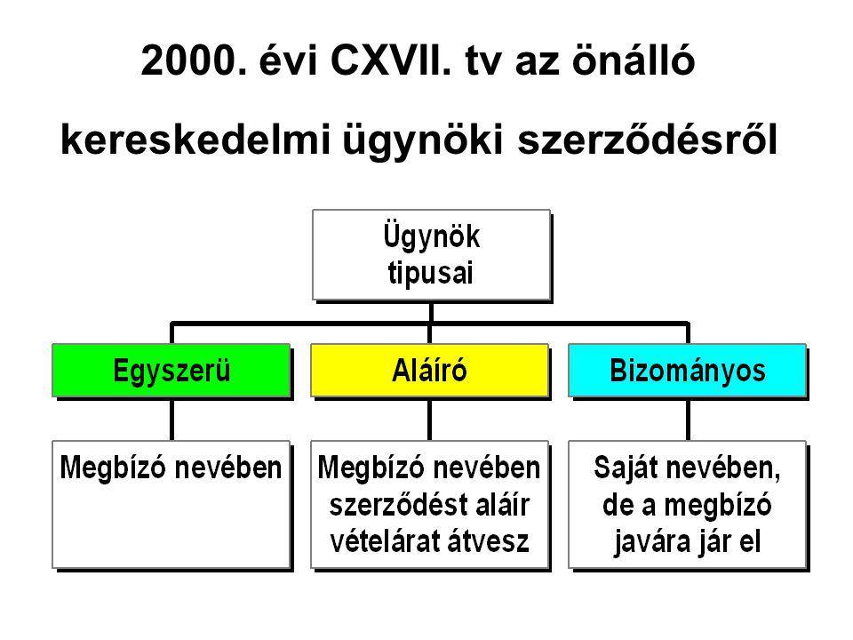 kereskedelmi ügynöki szerződésről