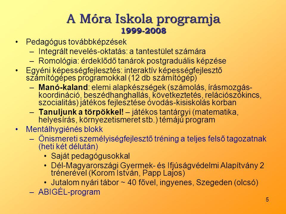 A Móra Iskola programja 1999-2008