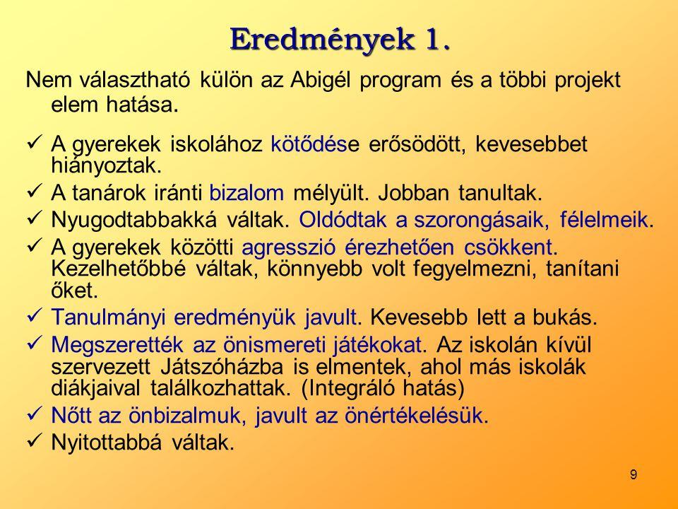 Eredmények 1. Nem választható külön az Abigél program és a többi projekt elem hatása.
