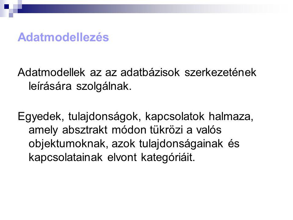 Adatmodellezés Adatmodellek az az adatbázisok szerkezetének leírására szolgálnak.