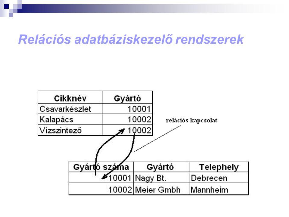 Relációs adatbáziskezelő rendszerek