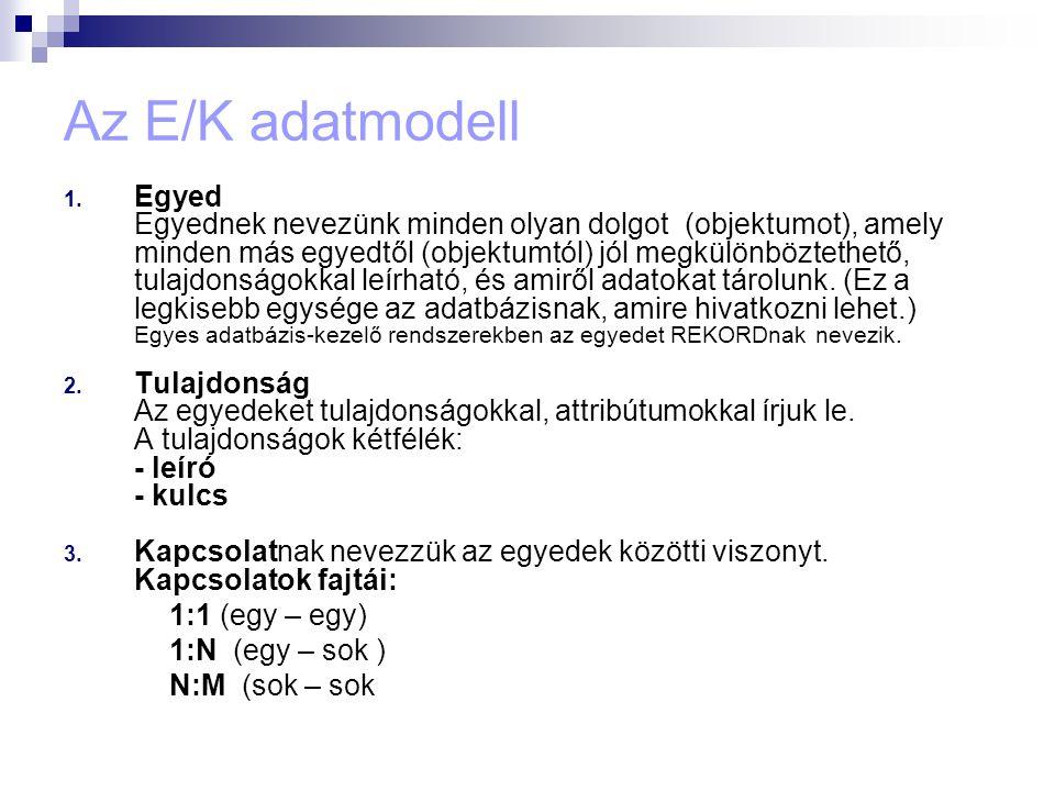 Az E/K adatmodell
