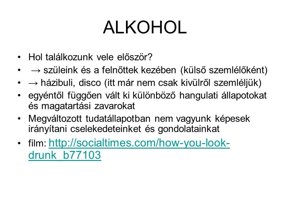 ALKOHOL Hol találkozunk vele először