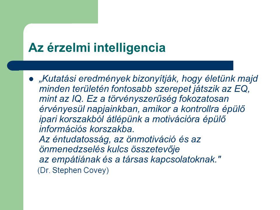 Az érzelmi intelligencia