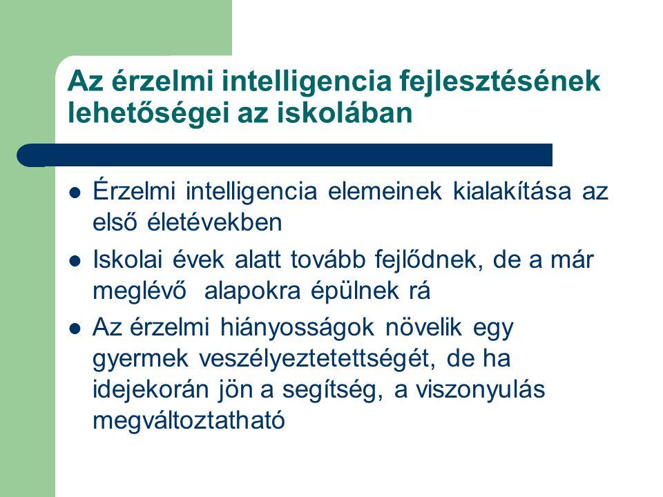 Az érzelmi intelligencia fejlesztésének lehetőségei az iskolában
