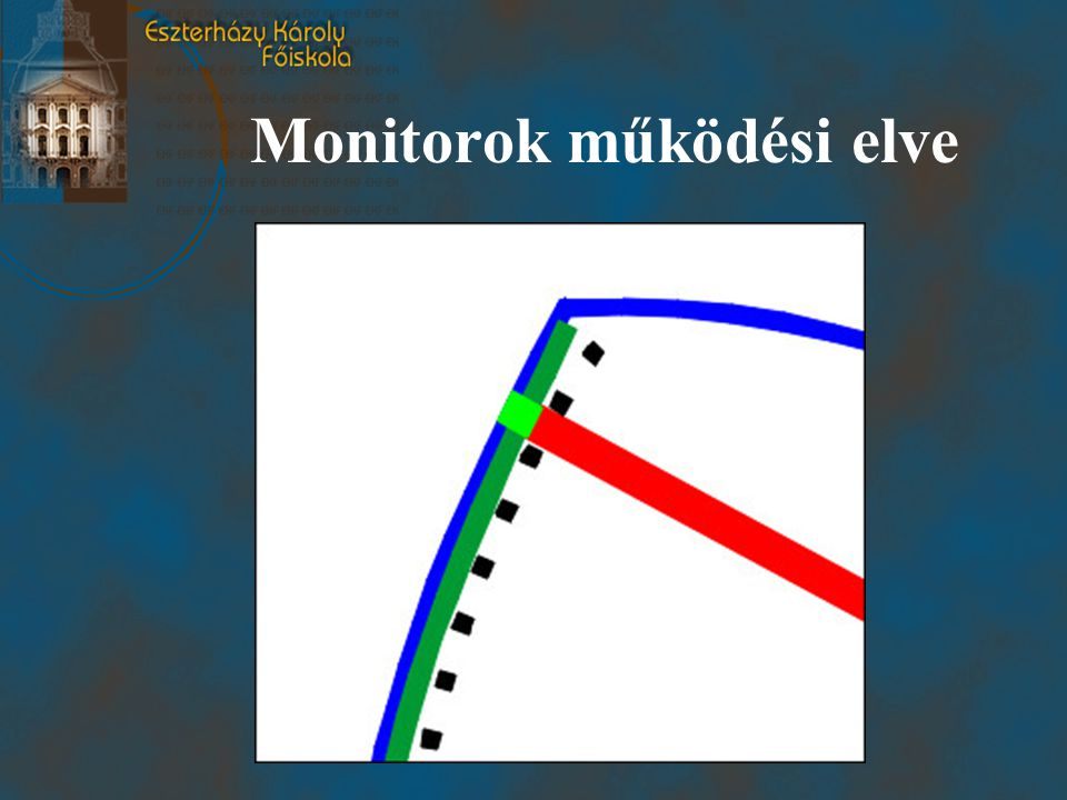 Monitorok működési elve