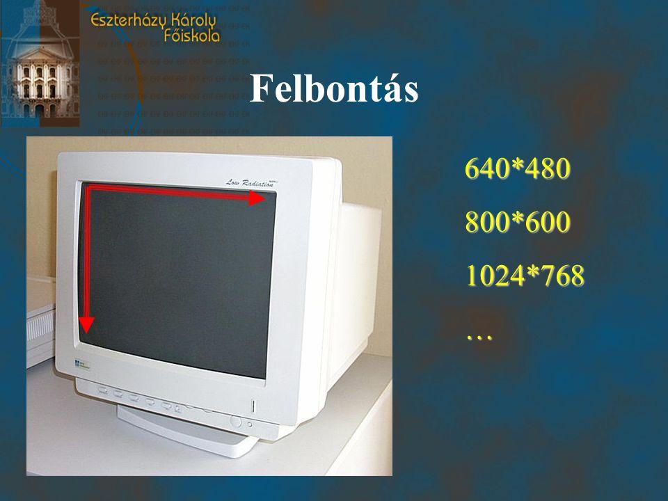 Felbontás 640*480 800*600 1024*768 …