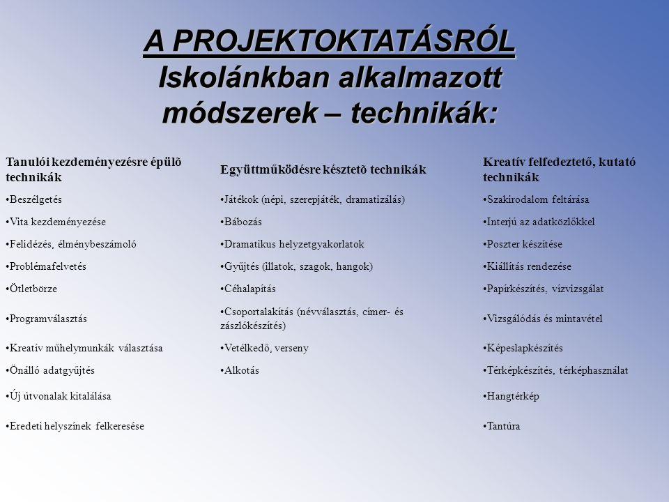 A PROJEKTOKTATÁSRÓL Iskolánkban alkalmazott módszerek – technikák: