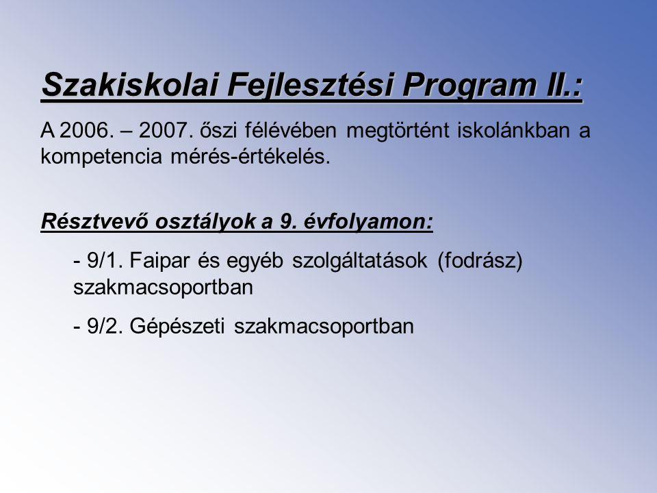 Szakiskolai Fejlesztési Program II.: