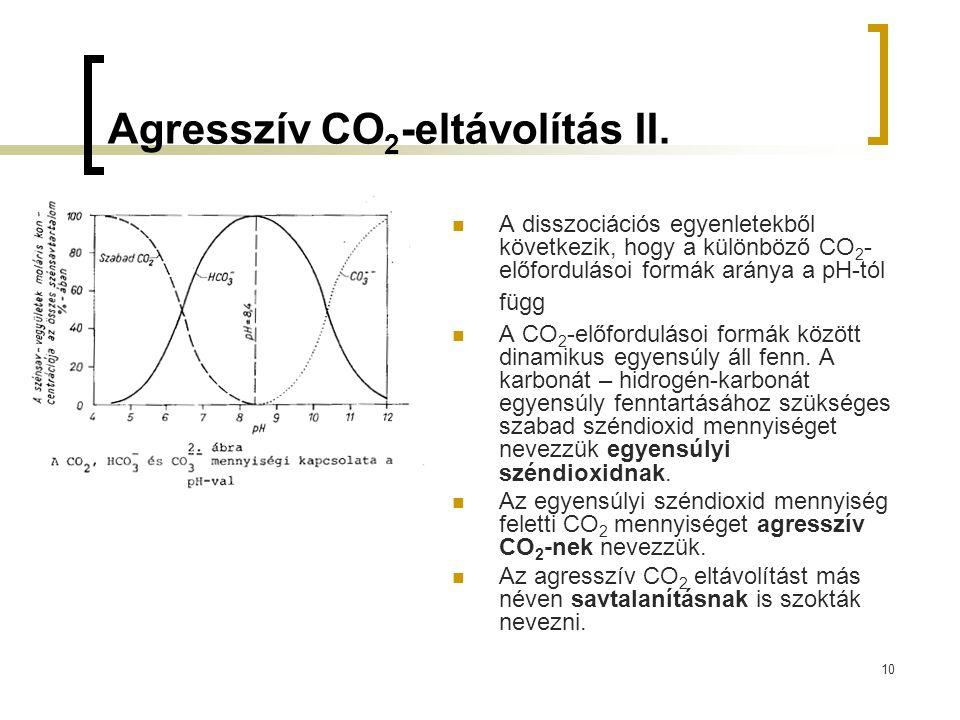 Agresszív CO2-eltávolítás II.