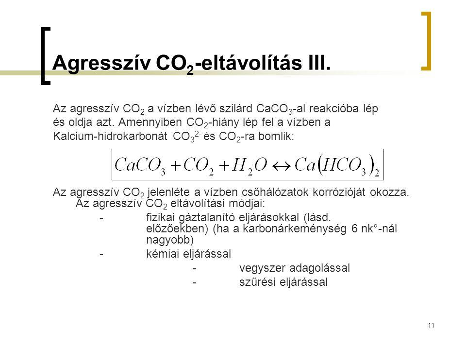 Agresszív CO2-eltávolítás III.