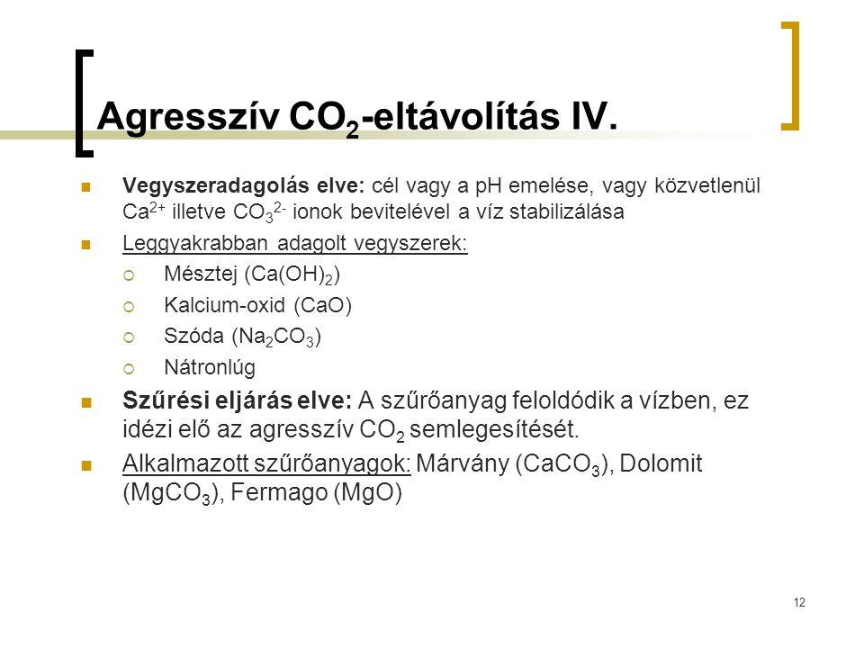 Agresszív CO2-eltávolítás IV.