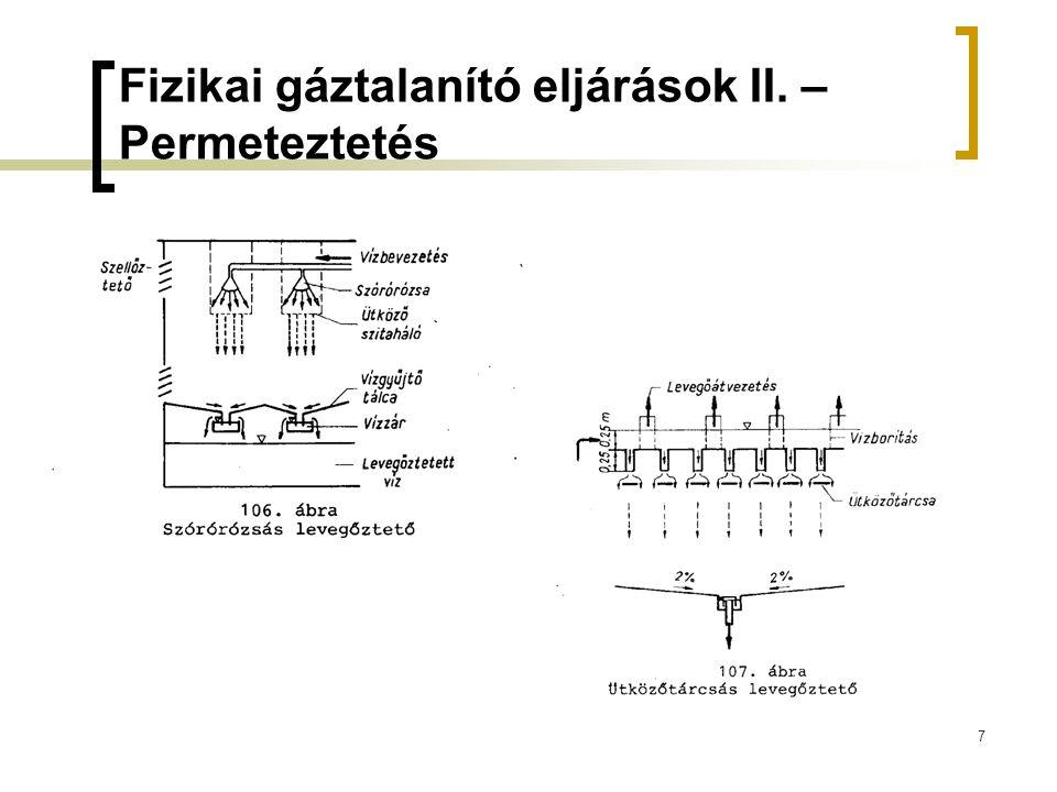 Fizikai gáztalanító eljárások II. – Permeteztetés