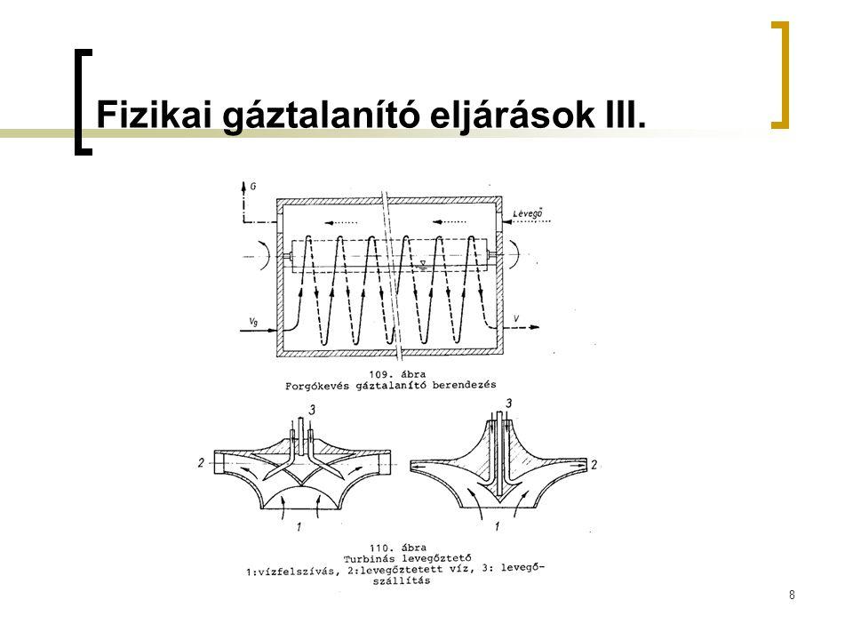 Fizikai gáztalanító eljárások III.