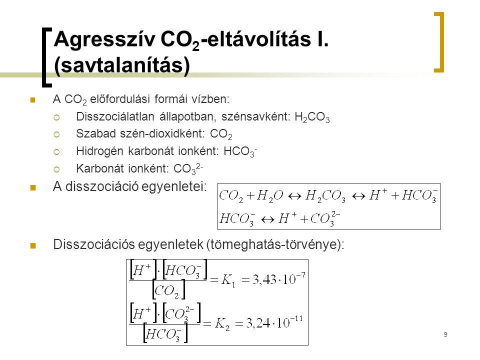 Agresszív CO2-eltávolítás I. (savtalanítás)