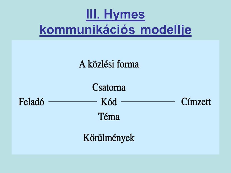 III. Hymes kommunikációs modellje