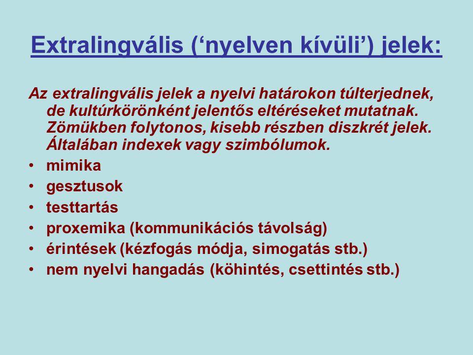 Extralingvális ('nyelven kívüli') jelek: