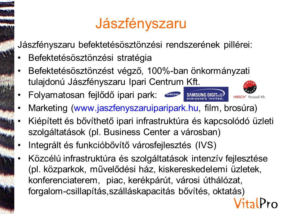Jászfényszaru Jászfényszaru befektetésösztönzési rendszerének pillérei: Befektetésösztönzési stratégia.