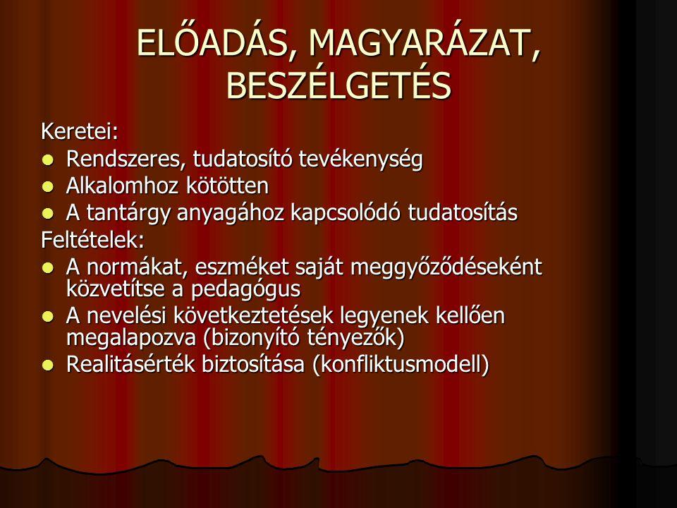 ELŐADÁS, MAGYARÁZAT, BESZÉLGETÉS