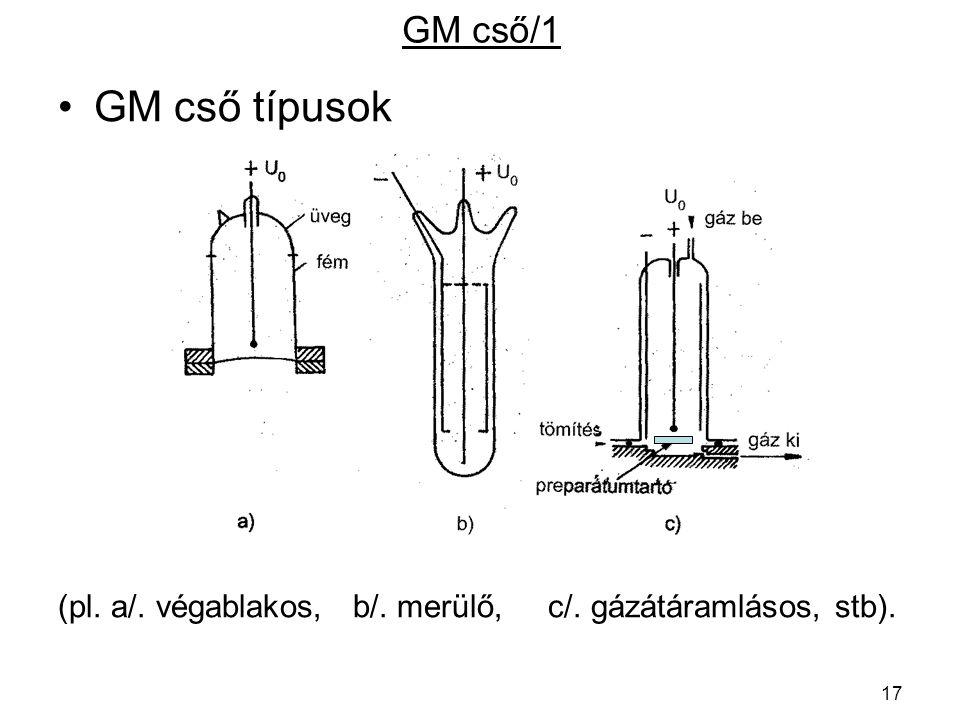 GM cső/1 GM cső típusok (pl. a/. végablakos, b/. merülő, c/. gázátáramlásos, stb).