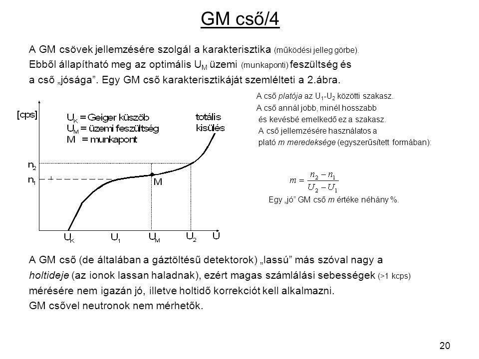 GM cső/4 A GM csövek jellemzésére szolgál a karakterisztika (működési jelleg görbe).