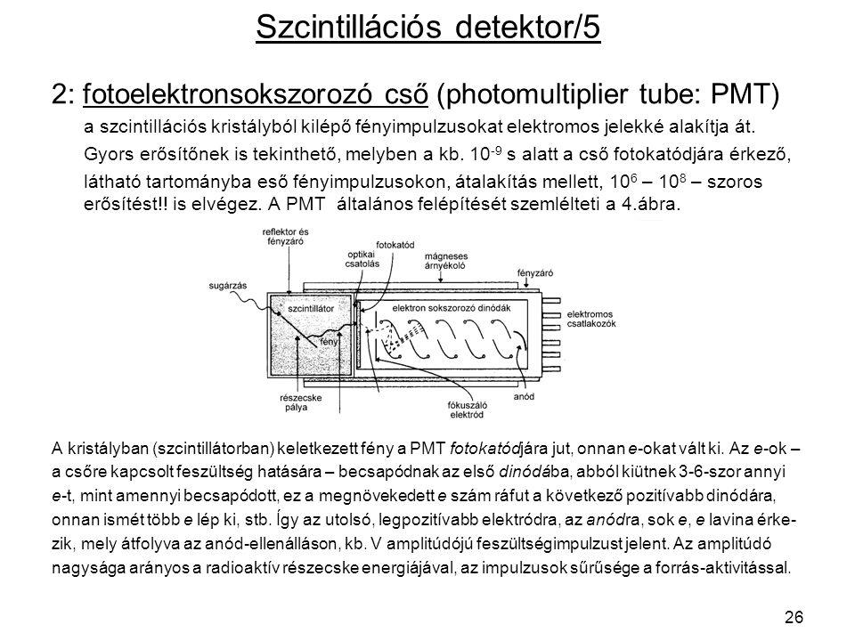 Szcintillációs detektor/5