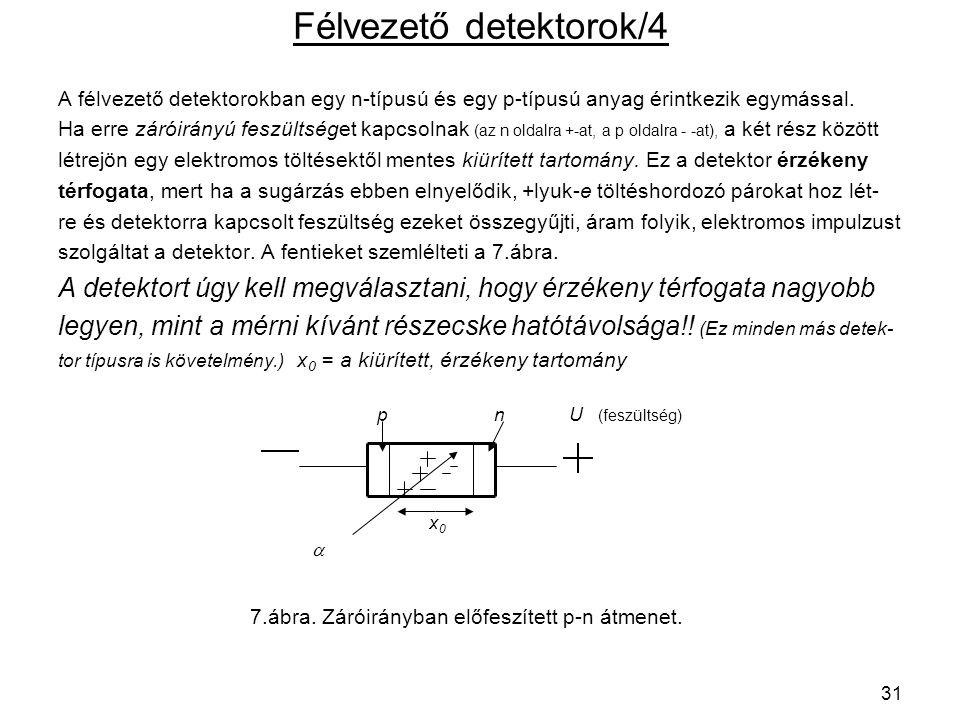 Félvezető detektorok/4