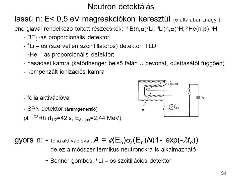 """lassú n: E< 0,5 eV magreakciókon keresztül (s általában """"nagy )"""