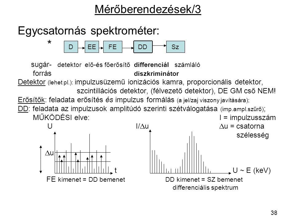 Egycsatornás spektrométer: *