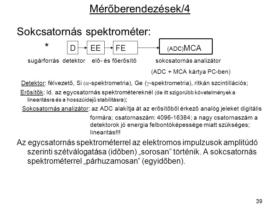Sokcsatornás spektrométer: * D EE FE (ADc)MCA