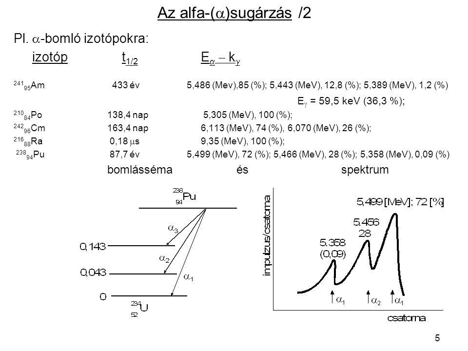 izotóp t1/2 Ea - kg Az alfa-(a)sugárzás /2 Pl. a-bomló izotópokra: