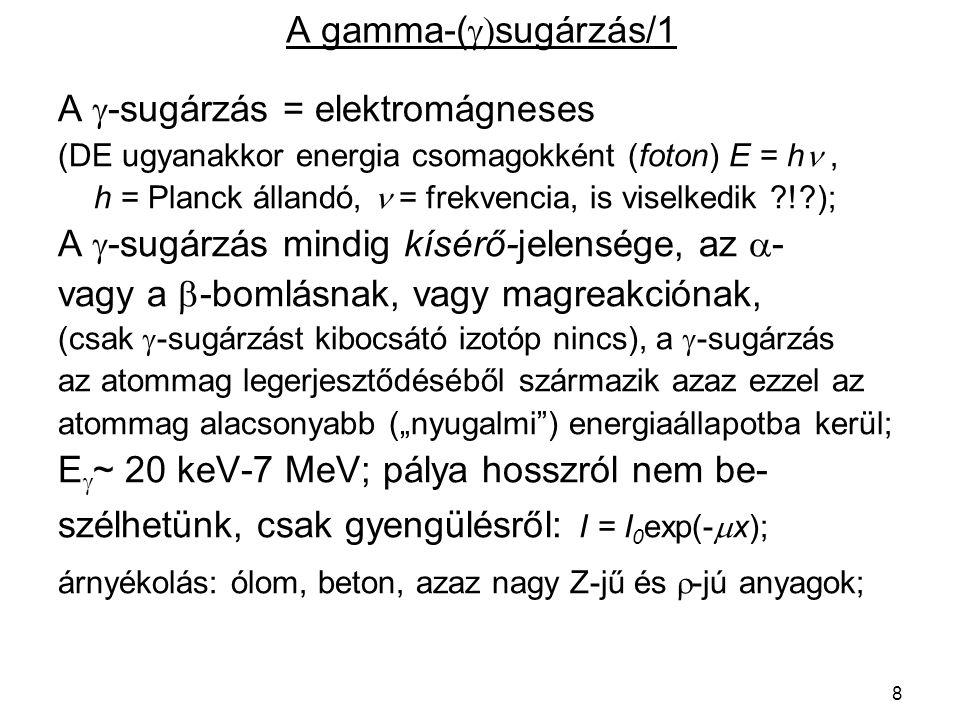 A g-sugárzás = elektromágneses