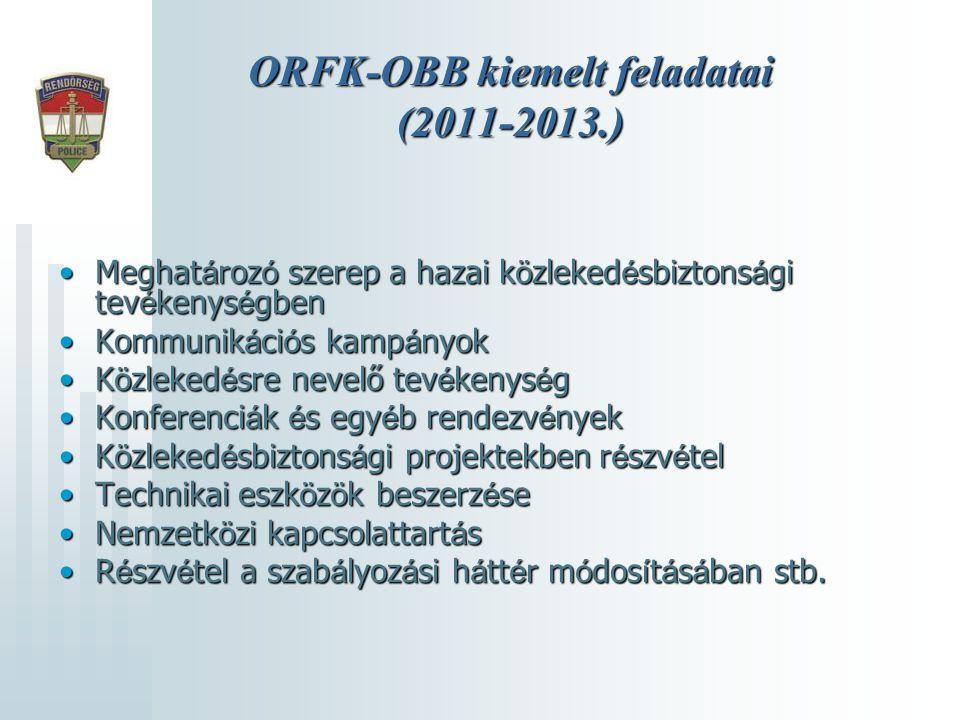 ORFK-OBB kiemelt feladatai (2011-2013.)