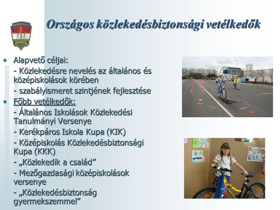 Országos közlekedésbiztonsági vetélkedők