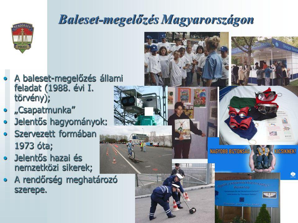 Baleset-megelőzés Magyarországon