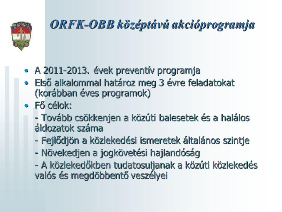 ORFK-OBB középtávú akcióprogramja