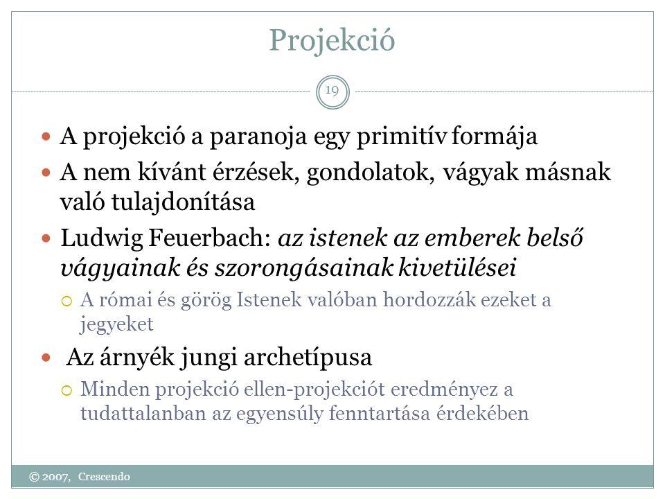 Projekció A projekció a paranoja egy primitív formája