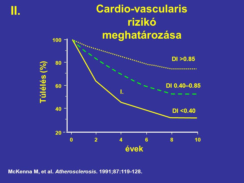 Cardio-vascularis rizikó meghatározása