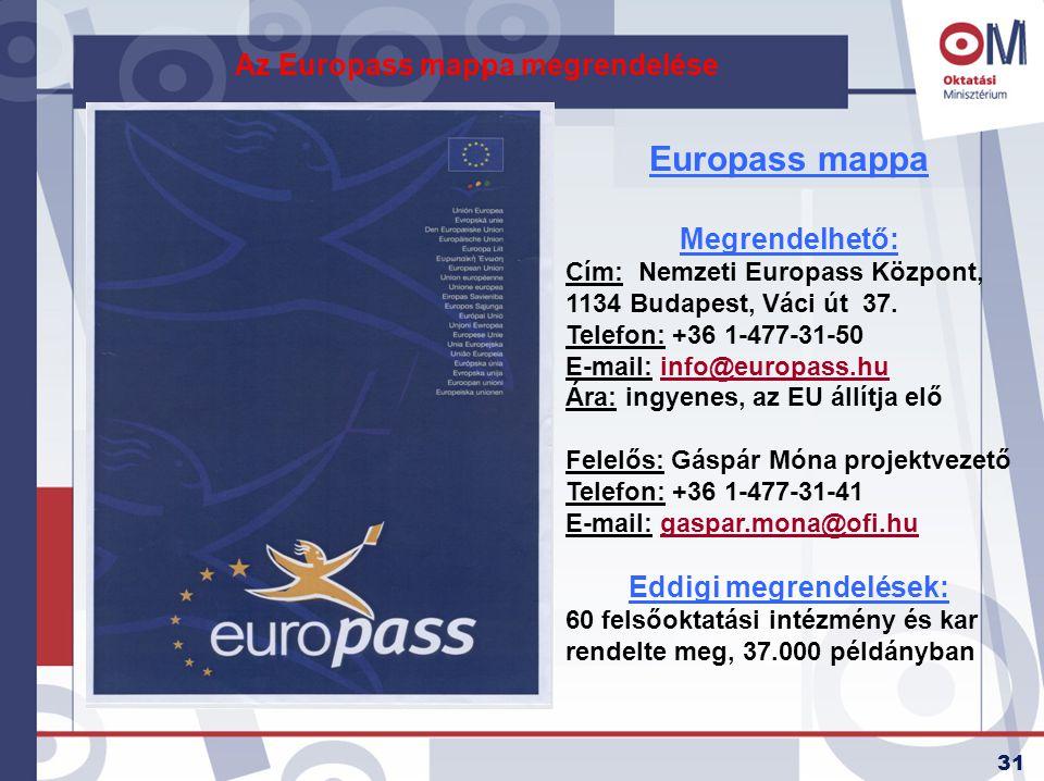 Az Europass mappa megrendelése Eddigi megrendelések: