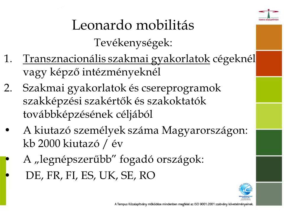 Leonardo mobilitás Tevékenységek: