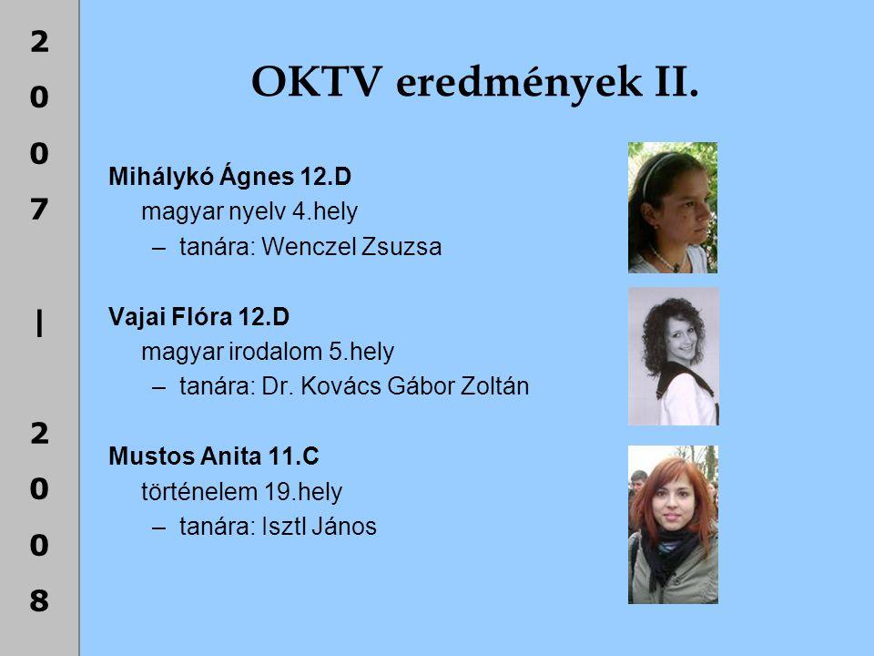 OKTV eredmények II. Mihálykó Ágnes 12.D magyar nyelv 4.hely